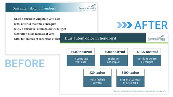 vancouver powerpoint presentation company  sample